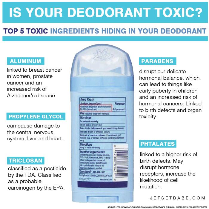 Toxic deodorant