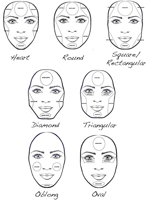 face-shape-contouring